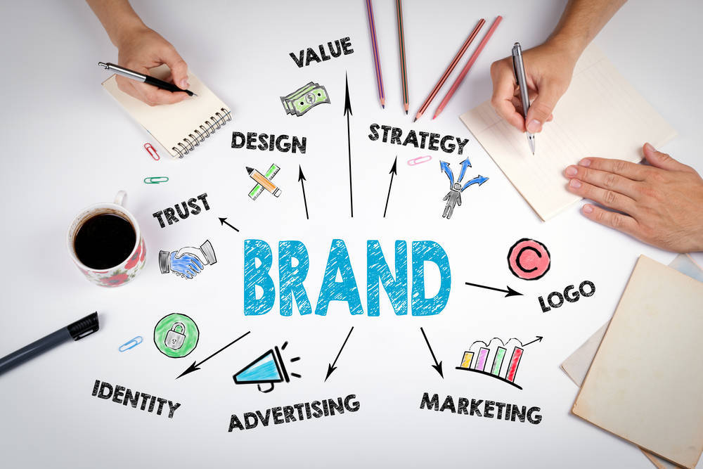 El branding es fundamental para la empresa